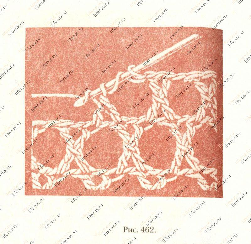 Уроки вязания крючком для начинающих, модели вязания крючком с выкройками, схемами.