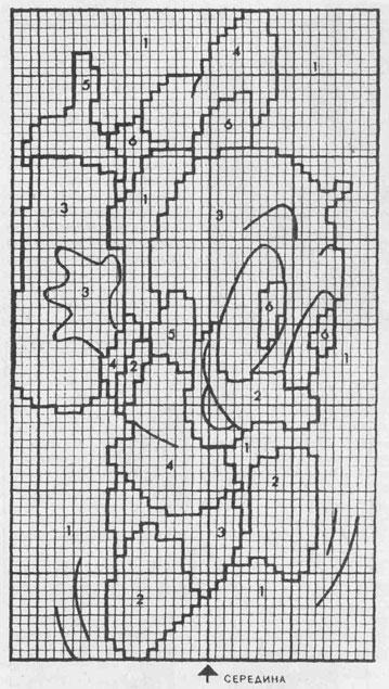 Схема узоров для детей до 4 лет