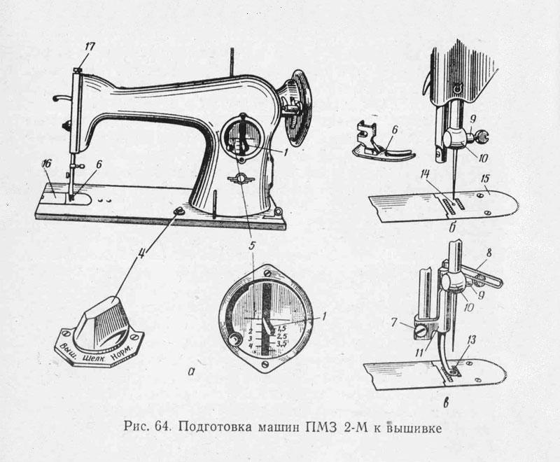 инструкция швейная машинка пмз